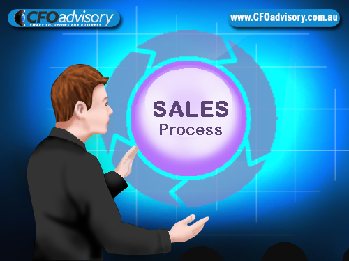 Integrating Demonstrations with a Sales Process Blog Image